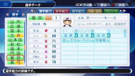 button-only@2x イケメン簑田浩二は現在ゴルフ指導者!娘やパワプロでの評価も調査!