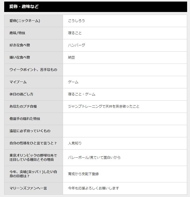 button-only@2x 和田康士朗(ロッテ)彼女,結婚は?オタクゲーマー引きこもりの性格のためまだまだ先か!?